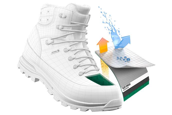 Beneficios del Gore Tex® en el calzado 16266ecf20d4c